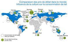 Selon les données compilées par la Société Nielsen et la Fédération internationale du lait, le prix du lait au Canada est de 1,45 $/litre contre 0,99 $/litre aux États-Unis. Aux États-Unis, il faut ajouter une subvention de 31,11 ¢ CAN (2009) par litre de lait qui est versée aux producteurs laitiers américains par les contribuables.