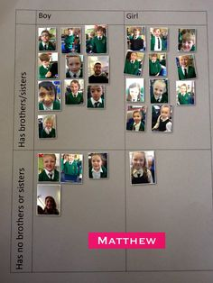 Mr P's ICT blog - iPads in the Classroom: Selfie Carroll Diagrams! Primary Maths, Primary Lessons, Primary Education, Outdoor Education, Outdoor Learning, Carroll Diagram, Ks2 Display, Mastery Maths, Year 6 Classroom