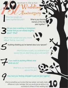 10 Questions to Ask on Your 1st Anniversary - Friday We're in Love. Create a new anniversary tradition with this fun anniversary idea and look back each year on your answer's from the last anniversary.