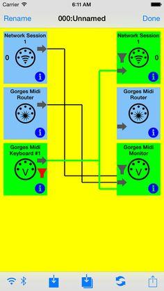 Gorges Midi Router Pro von Dipl.-Ing. Andreas Gorges