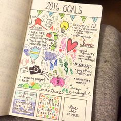 Day 4 of the #planwithmechallenge and it's time for the #biggoals of 2016. I focused on school, creativity, love, travel, and money. Plus, a few mantras to remind myself to be grateful and mindful. #bulletjournal #bulletjournals #bujo #doodles