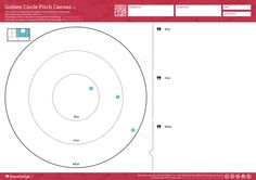 Check out Golden Circle Pitch Canvas, a free workshop template! Design Thinking, Thinking Maps, Creative Thinking, Circle Canvas, Business Model Canvas, Digital Story, Innovation Strategy, Entrepreneur, Corporate Communication