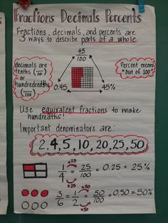 Fractions decimals percent anchor chart by elsa margit jacobson math charts, math anchor charts, Math Charts, Math Anchor Charts, Science Experience, Fifth Grade Math, Fourth Grade, Sixth Grade, Math Fractions, Comparing Fractions, Learning Fractions
