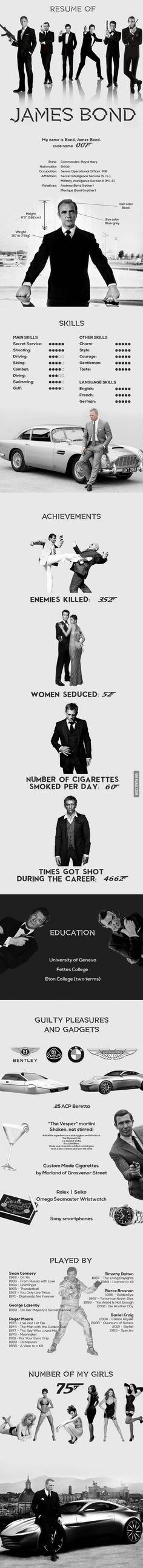 Ultimate resume of James Bond                              …                                                                                                                                                                                 More