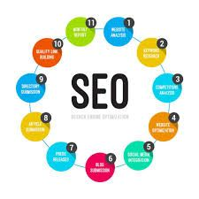 NJ SEO services google search engine optimization Services. Click here to visit http://www.smekdigital.com/digital-marketing-consultants-nj/nj-seo-search-engine-optimization-services/