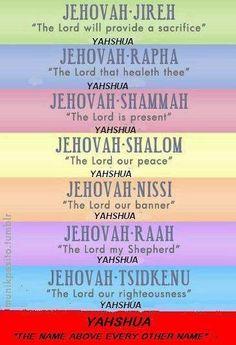 NAMES GOD LIST OF