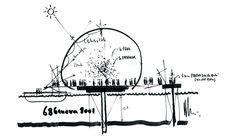 Initial sketchRenzo Piano Building Workshop, Biosphere (2000-2001), Genoa Porto Antico, Italy