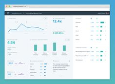 Advertising Dashboard by Tom Germeau on Dribble. Good use of sparklines