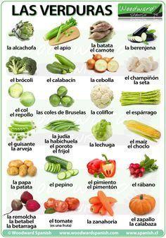 Vegetables in Spanish - Las Verduras en español