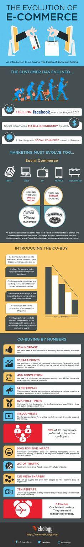 The Evolution of E-Commerce - Infographics - Website Magazine