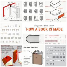 These book diagrams show the parts of the print book, different bookbinding types, and step by step instructions on how to bind a book.