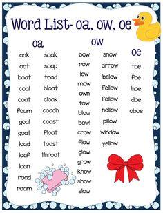 oa ow oe word list Plus Phonics Chart, Phonics Rules, Phonics Words, Jolly Phonics, Phonics Worksheets, Spelling Words, Phonics Activities, Alphabet Phonics, Phonics Lessons