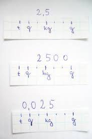 Výsledek obrázku pro jednotky hmotnosti Math Equations, Dyscalculia, Weaving