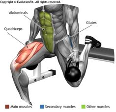 QUADRICEPS - BULGARIAN 2 KETTLEBELL SPLIT SQUAT