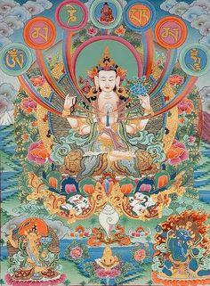 The Sacred Fire, The sacred Serpent & Kundalini.