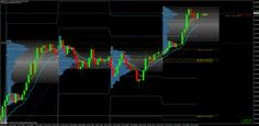 Trades of the day Jan 30th 2013 by Master Animer