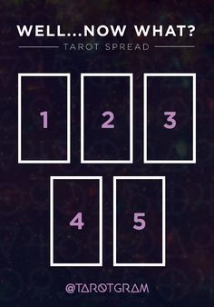 POSITION 1: What needs to be left in the past? What about this situation do you need to let go of in order to move forward? POSITION 2: What are your present circumstances? What energies are currently surrounding you? POSITION 3: What should you take...