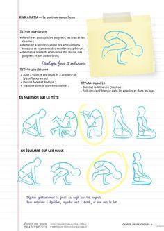 Yoga Asanas and Gym Exercises - Yoga breathing Relaxation Meditation, Relaxing Yoga, Pranayama, Yoga Sequences, Yoga Poses, Ayurveda, Hata Yoga, Yoga Drawing, Posture Fix