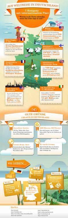Infografik - Urlaub in Deutschland