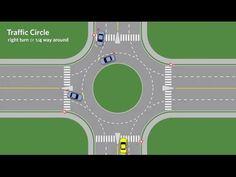 Evo kako treba da vozite u KRUŽNOM TOKU -VIDEO | Vestinet.rs