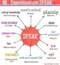 English Grammar Games, Learn English Grammar, English Writing Skills, English Verbs, English Phrases, Spanish Language Learning, English Vocabulary Words, Weather Vocabulary, English Collocations