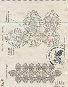 FlaviaNr Artes: Gráficos e PAPs