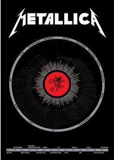 Metallica | Being a fan of Metallica I wanted to do somethin… | Flickr