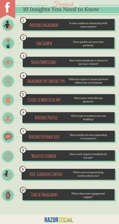 Facebook Analytics 10 Metrics Facebook Page Owners Should Be Tracking #Infographic