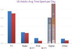 Digital Marketing & Analytics: Five Deadly Myths De-mythified! http://feedproxy.google.com/~r/OccamsRazorByAvinash/~3/U6Q4u79caOU/?utm_content=buffer31648&utm_medium=social&utm_source=pinterest.com&utm_campaign=buffer #analytics #digitalmarketing