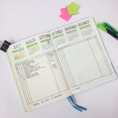 Showing the 6 different ways that you can future plan in your bullet journal - www.christina77star.co.uk