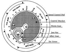 568 best shopsmith mark 5 images in 2019 woodworking, shop smith Telephone Wiring Diagram speed changer diagram shop smith, old tools, bolt 2, handle, woodworking,