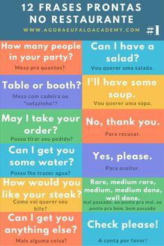 """Como aprender Inglês sozinho? É fácil aprender Inglês pela internet? Mais um da série """"12 Frases Pontas"""". Desta vez vamos ao restaurante. Lembrando que não estou me atendo a correção gramatical destas frases e sim ao que você vai ouvir de verdade. ATENÇÃO: quase todas essas frases são """"intraduzíveis"""" ao pé da letra para o português. Daí a dificuldade que temos de compreendê-las quando os outros falam. Diga aí o que achou!"""