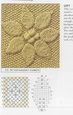 Kira knitting: Knitted pattern no. Cable Knitting Patterns, Knitting Stiches, Knitting Charts, Lace Knitting, Knit Patterns, Stitch Patterns, Knit Crochet, Knitting Needles, Knit Art