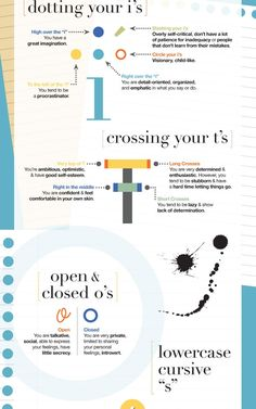 Infographic: What Does Your Handwriting Say About You? | Co.Design | business + innovation + design