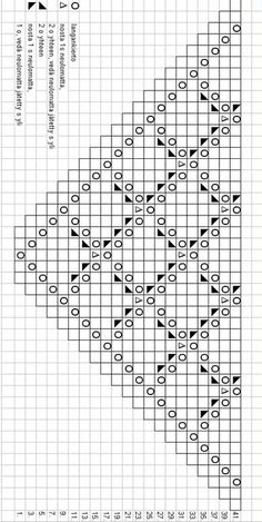 Ulla 01/04 - Neuleohjeet - Fifi-huivi Lace Knitting, Knit Crochet, Knitting Patterns, Drops Design, Stitch Design, Ravelry, Long Scarf, Crochet Shawl, Tejidos