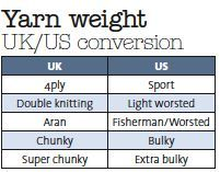 UK-US Knitting Conversions: click through for needle sizes, crochet hook sizes, . : UK-US Knitting Conversions: click through for needle sizes, crochet hook sizes, yarn weights Simply Knitting, Knitting Help, Double Knitting, Baby Knitting Patterns, Knitting Stitches, Baby Patterns, Knitting Ideas, Knitting Needles, Knitting Yarn