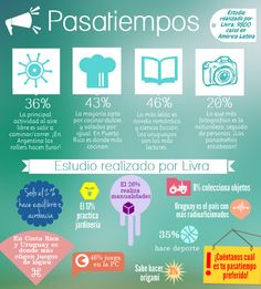 pasatiempos_infog (3) Hobbies of Latin Americans - includes country names and details for each hobby