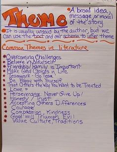 """""""Theme"""" anchor charts - kids have such a tough time with themes! Reading Lessons, Reading Skills, Teaching Reading, Teaching Ideas, Guided Reading, Learning, Library Lessons, Reading Projects, Reading Goals"""