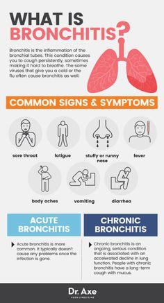 Natural Remedies For Headache Bronchitis Signs Home Remedies For Bronchitis, Natural Asthma Remedies, Headache Remedies, Natural Cures, Health Remedies, Natural Health, Natural Life, Symptoms Of Bronchitis, Nursing