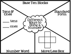 1st Grade Place Value - The Brown Bag Teacher. ***Awesome link for 1st grade…