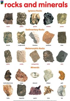 Types of Rock and Minerals - Kim Geology Project And Gemstones Minerals And Minerals And Crystals Gemstones Chart Tumbling Rock Hunting Minerals And Gemstones, Crystals Minerals, Rocks And Minerals, Stones And Crystals, Raw Gemstones, Types Of Crystals, Mineral Chart, Rock Tumbling, Igneous Rock