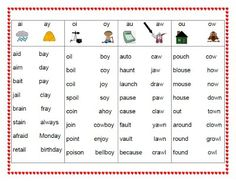 first grade decoding worksheets Kindergarten Math Activities, Montessori Activities, Reading Fluency, Reading Intervention, Aw Words, Baby Language, Writing Anchor Charts, How To Pronounce, First Grade Reading
