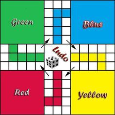 How to make a simple Ludo board