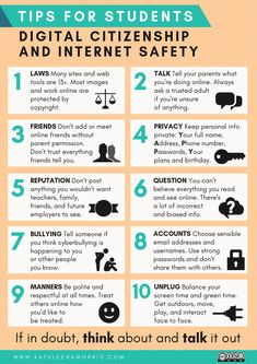 Teaching Digital Citizenship: 10 Internet Safety Tips For Students (With Cyber Safety Posters)