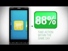 The Mobile Movement: Understanding Smartphone Consumers