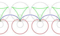 The heart-shaped cardioid, triangle-shaped deltoid, and bump-shaped cycloid: they're all interconnected!