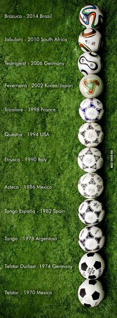Official FIFA World Cup match balls since 1970 - wants this poster for My little man's room!