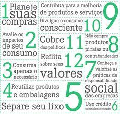 12 Princípios do consumo consciente