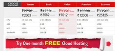 Do you know which one is the best cloud hosting in india? http://www.hostingrajacloud.in/case-study/cloud-vs-dedicated-server