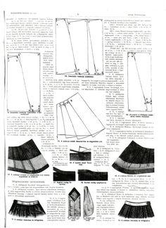 Budapesti Bazár 1877.: Skirt cutting diagrams, facing and hemming, and pockets.